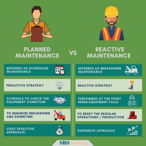 Planned Maintenance:
